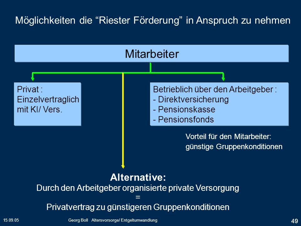 15.09.05Georg Boll Altersvorsorge/ Entgeltumwandlung 49 Möglichkeiten die Riester Förderung in Anspruch zu nehmen Mitarbeiter Privat : Einzelvertragli
