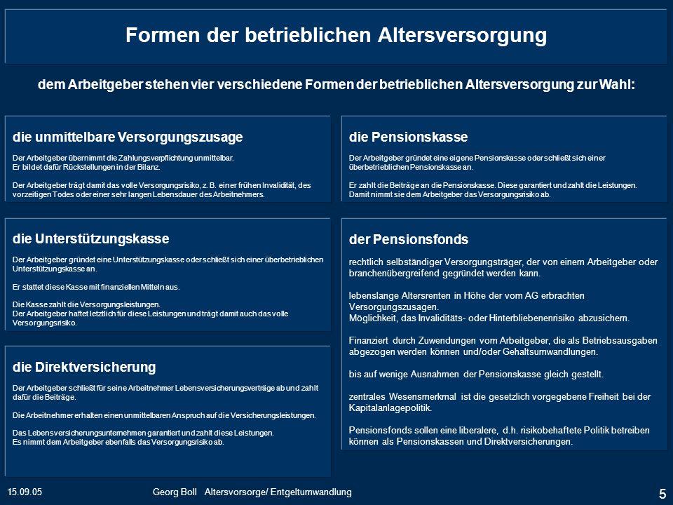 15.09.05Georg Boll Altersvorsorge/ Entgeltumwandlung 6 Die Grundlagen für betriebliche Altersrenten sind im Betriebsrentengesetz (BetrAVG) geregelt.
