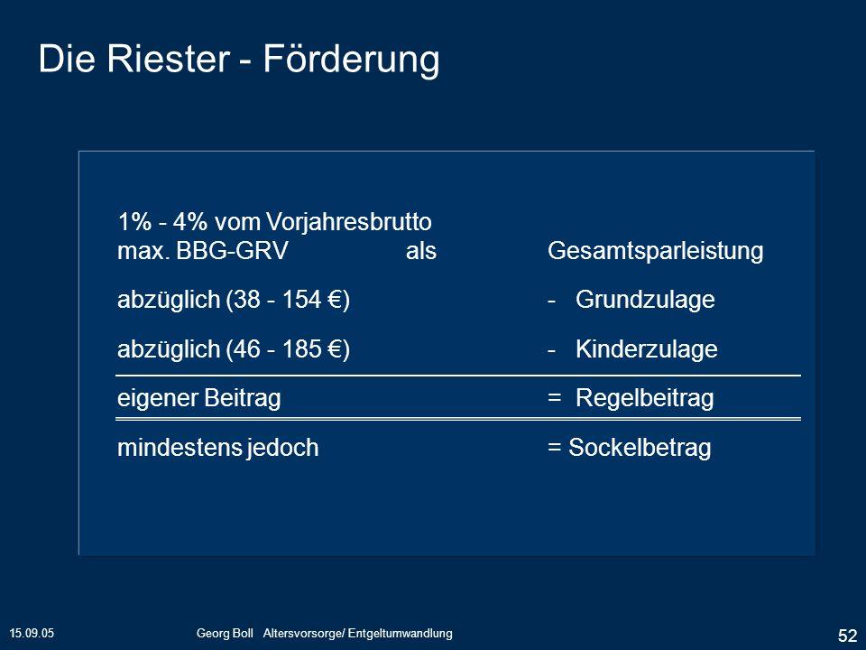 15.09.05Georg Boll Altersvorsorge/ Entgeltumwandlung 52 Die Riester - Förderung 1% - 4% vom Vorjahresbrutto max. BBG-GRV als Gesamtsparleistung abzügl