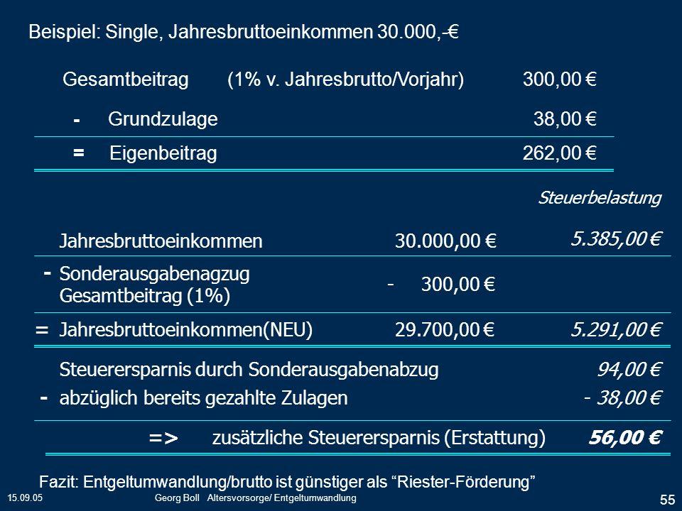 15.09.05Georg Boll Altersvorsorge/ Entgeltumwandlung 55 Steuerbelastung Jahresbruttoeinkommen30.000,00 5.385,00 -Sonderausgabenagzug Gesamtbeitrag (1%