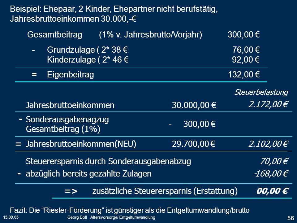 15.09.05Georg Boll Altersvorsorge/ Entgeltumwandlung 56 Steuerbelastung Jahresbruttoeinkommen30.000,00 2.172,00 -Sonderausgabenagzug Gesamtbeitrag (1%
