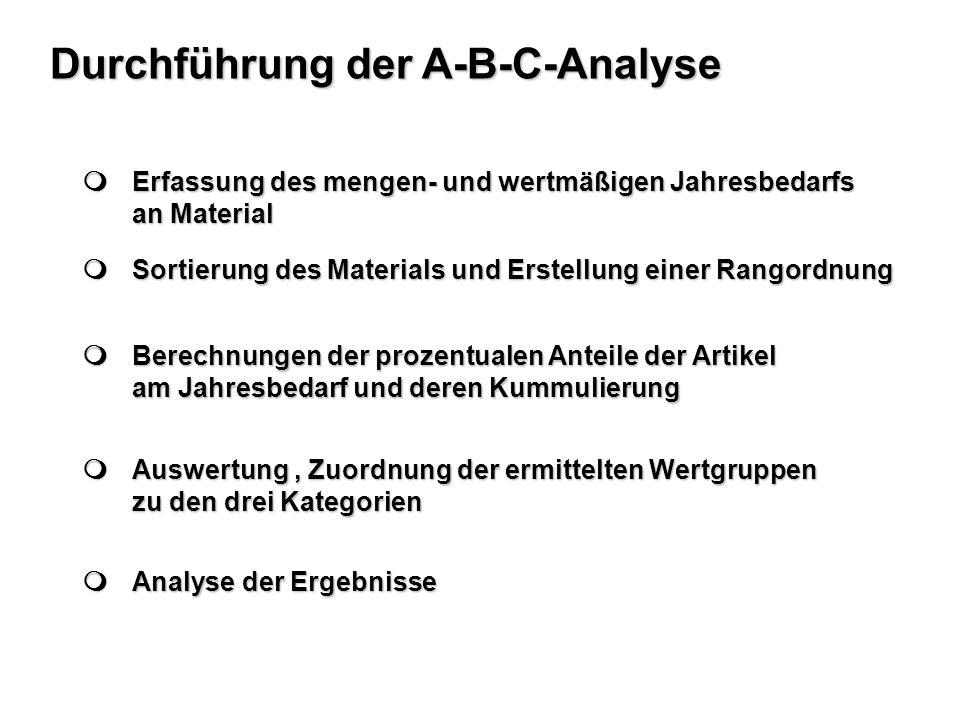 Durchführung der A-B-C-Analyse Erfassung des mengen- und wertmäßigen Jahresbedarfs an Material Erfassung des mengen- und wertmäßigen Jahresbedarfs an