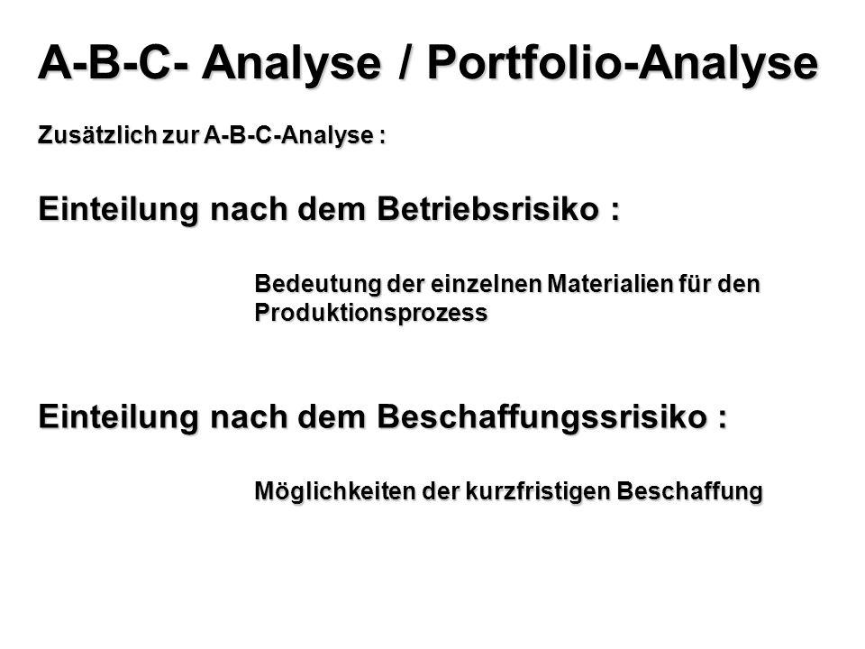 A-B-C- Analyse / Portfolio-Analyse Zusätzlich zur A-B-C-Analyse : Einteilung nach dem Betriebsrisiko : Bedeutung der einzelnen Materialien für den Pro