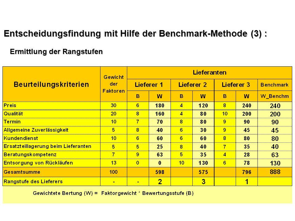 Entscheidungsfindung mit Hilfe der Benchmark-Methode (3) : Ermittlung der Rangstufen