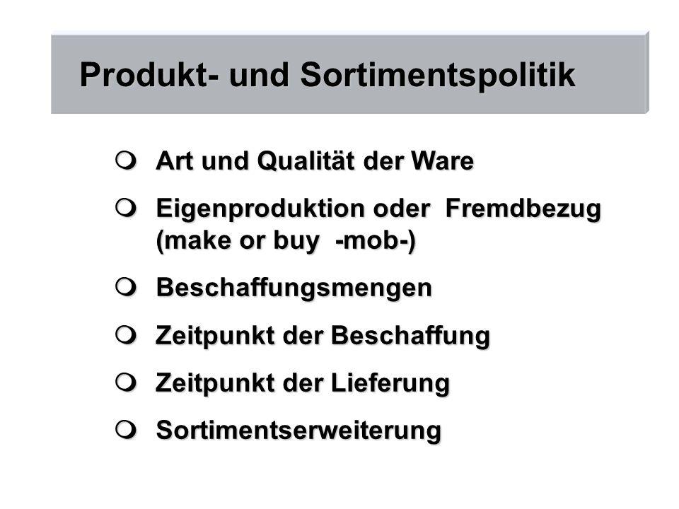Produkt- und Sortimentspolitik Art und Qualität der Ware Art und Qualität der Ware Eigenproduktion oder Fremdbezug Eigenproduktion oder Fremdbezug (ma