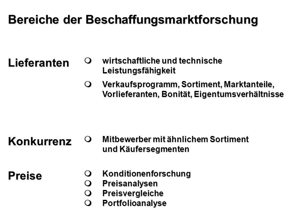 Bereiche der Beschaffungsmarktforschung Lieferanten Konkurrenz Preise wirtschaftliche und technische wirtschaftliche und technischeLeistungsfähigkeit