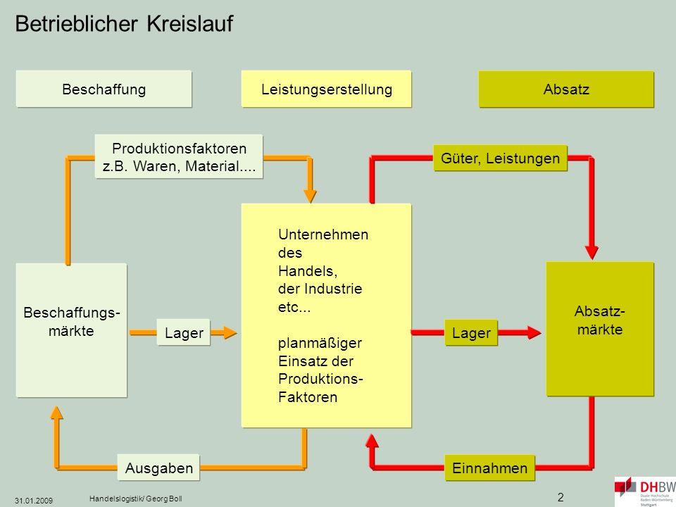31.01.2009 Handelslogistik/ Georg Boll 93 Bausteine des ECR-Konzepts Auf Basis dieser Standards können die Prozesse der Versorgungskette effizienter durchgeführt werden.