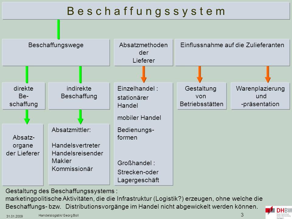 31.01.2009 Handelslogistik/ Georg Boll 44 Effektivität ist ein Maß für die Zielerreichung (Wirksamkeit, Qualität der Zielerreichung).