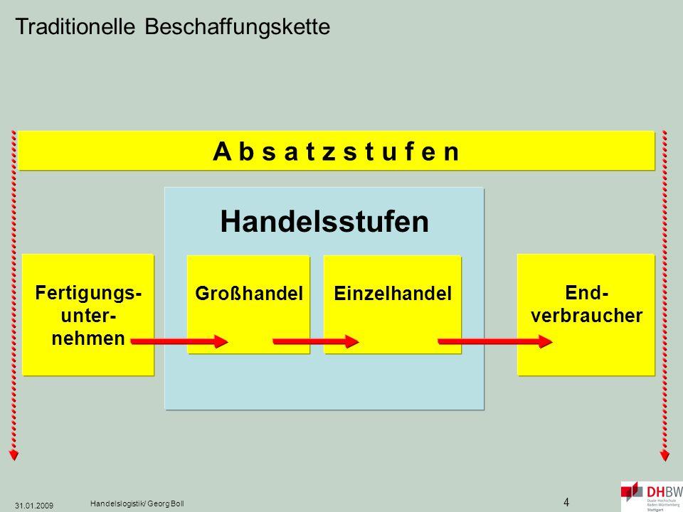 31.01.2009 Handelslogistik/ Georg Boll 105 DIN EN ISO 8402 : Prozess …ist ein Satz von und in Wechselbeziehungen stehenden Mitteln und Tätigkeiten, die Eingaben in Ergebnisse umgestalten.