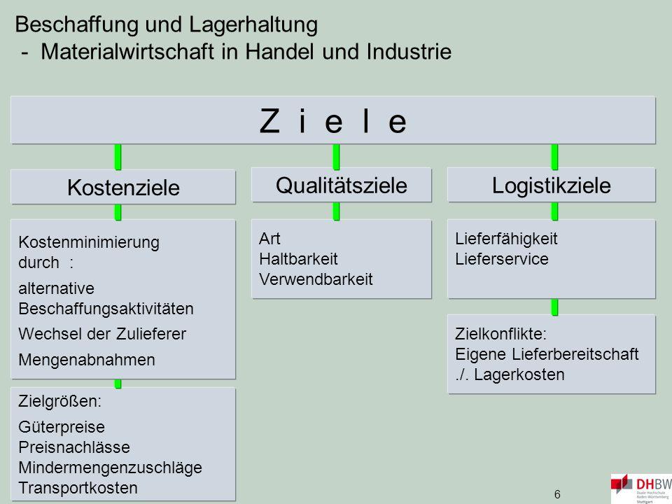31.01.2009 Handelslogistik/ Georg Boll 97 Efficient Product Introduction (EPI, dt.