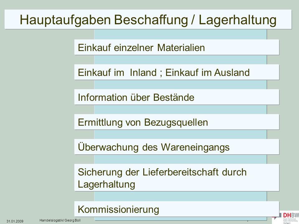 31.01.2009 Handelslogistik/ Georg Boll 88 Efficient Consumer Response (auch : Effiziente Konsumentenresonanz) bezeichnet einen Prozess der Zusammenarbeit zwischen Herstellern und Händlern, die auf Kostenreduktion und bessere Befriedigung von Konsumentenbedürfnissen abzielt ECR als Reaktion auf Entwicklungen am (europäischen) Konsumgütermarkt: Sättigung der Märkte => Rückgang des Marktvolumens => gesteigerte Ansprüche der Verbraucher => Wettbewerb vor allem auf der Preisebene => Preiskämpfe, die massive Rationalisierungsmaßnahmen im Logistik- und Personalwesen erforderlich machen.