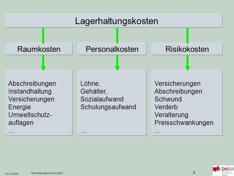 31.01.2009 Handelslogistik/ Georg Boll 40 Wertschöpfung und Logistik Die betriebswirtschaftliche Wertschöpfung ist der Beitrag der Unternehmen zum Bruttonationaleinkommen.