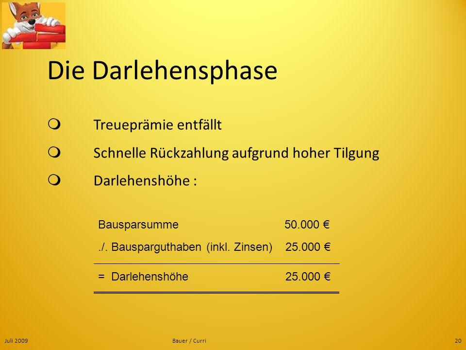 Juli 2009Bauer / Curri20 Treueprämie entfällt Schnelle Rückzahlung aufgrund hoher Tilgung Darlehenshöhe : Die Darlehensphase = Darlehenshöhe25.000 Bau