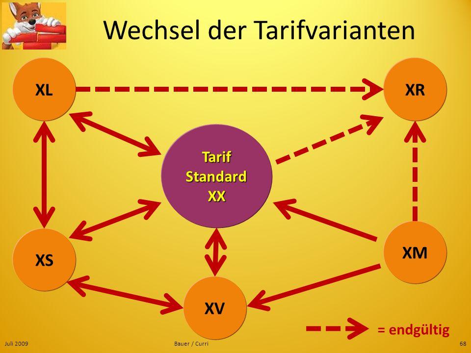 Juli 2009Bauer / Curri68 Wechsel der Tarifvarianten XLXR XS XV XM Tarif Standard XX = endgültig