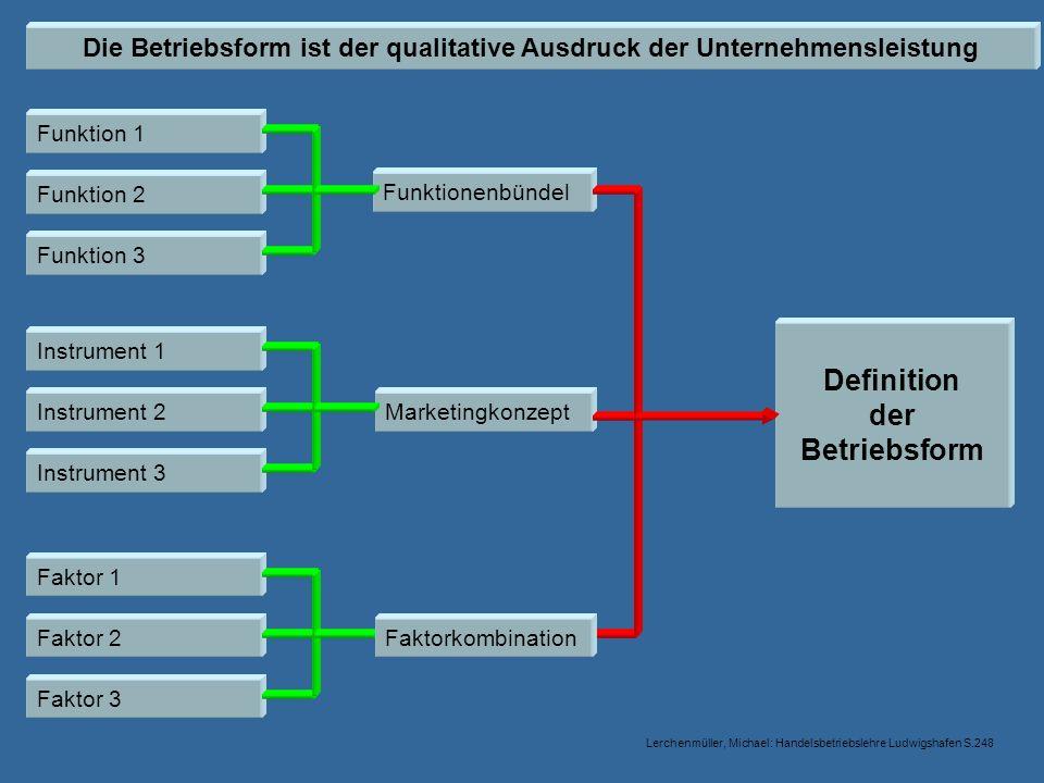 Die Betriebsform ist der qualitative Ausdruck der Unternehmensleistung Lerchenmüller, Michael: Handelsbetriebslehre Ludwigshafen S.248 Funktion 1 Funk