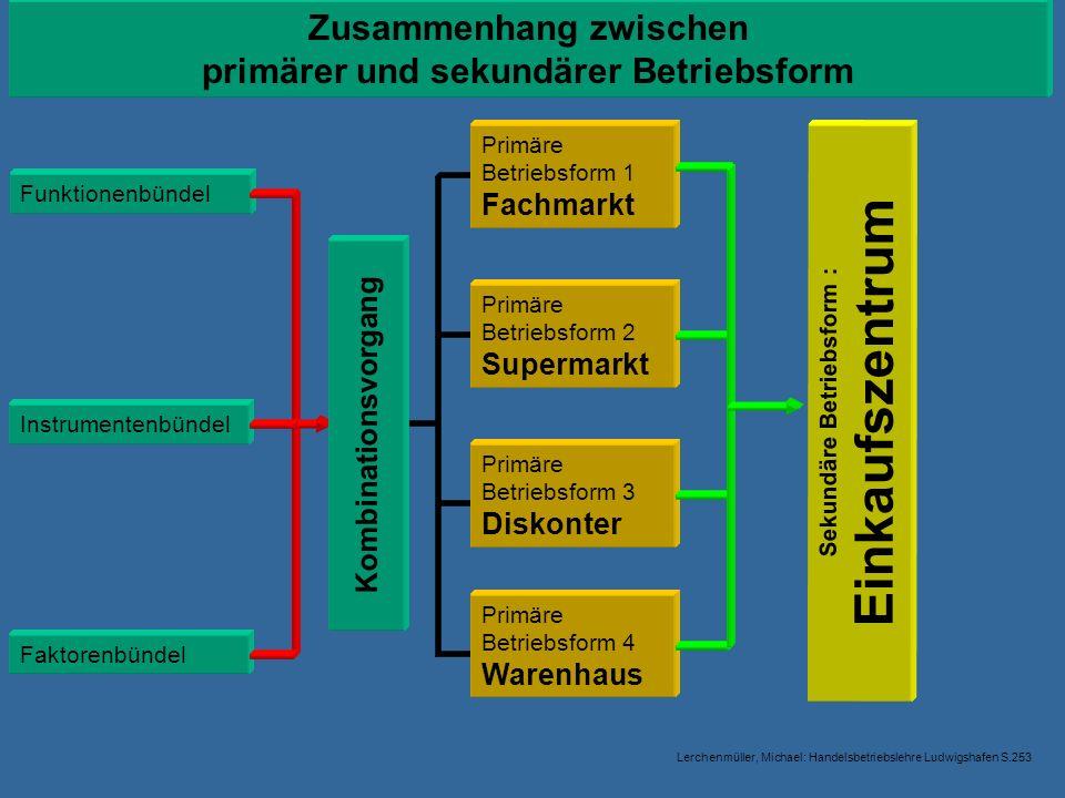 Zusammenhang zwischen primärer und sekundärer Betriebsform Lerchenmüller, Michael: Handelsbetriebslehre Ludwigshafen S.253 Sekundäre Betriebsform : Ei