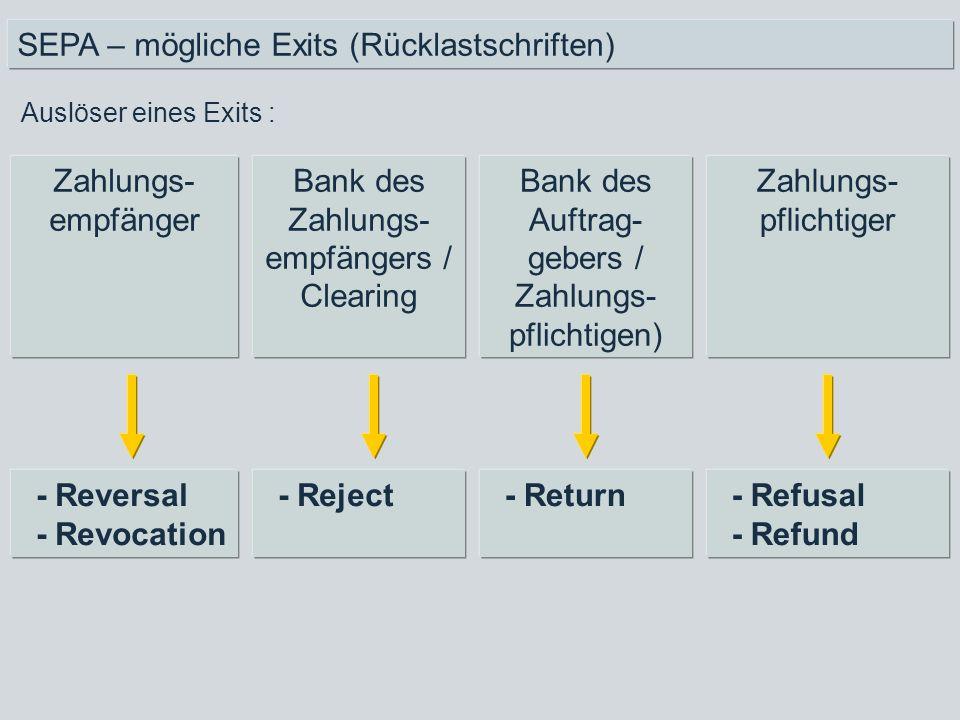 Bank des Zahlungs- empfängers / Clearing SEPA – mögliche Exits (Rücklastschriften) - Reject - Return Bank des Auftrag- gebers / Zahlungs- pflichtigen)