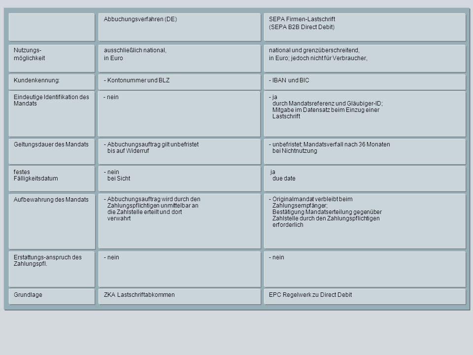 Abbuchungsverfahren (DE)SEPA Firmen-Lastschrift (SEPA B2B Direct Debit) Nutzungs- möglichkeit ausschließlich national, in Euro national und grenzübers