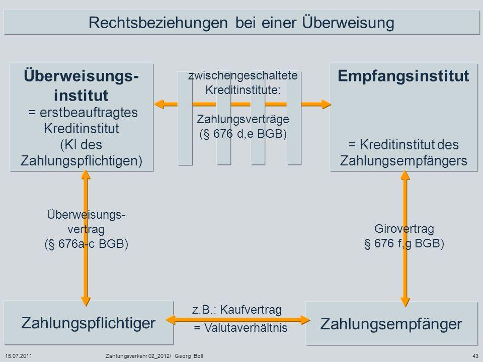 15.07.2011Zahlungsverkehr 02_2012/ Georg Boll43 Rechtsbeziehungen bei einer Überweisung Überweisungs- institut = erstbeauftragtes Kreditinstitut (KI d