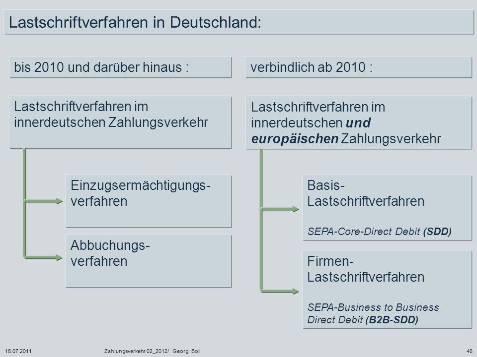 15.07.2011Zahlungsverkehr 02_2012/ Georg Boll46 Lastschriftverfahren in Deutschland: Lastschriftverfahren im innerdeutschen Zahlungsverkehr Lastschrif