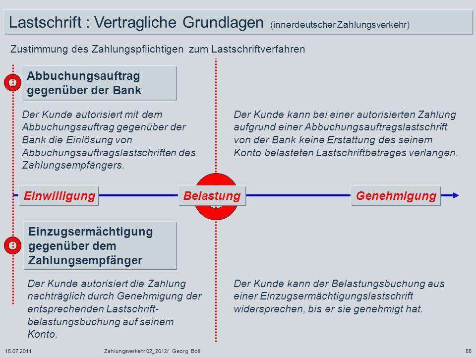 15.07.2011Zahlungsverkehr 02_2012/ Georg Boll55 Lastschrift : Vertragliche Grundlagen (innerdeutscher Zahlungsverkehr) Zustimmung des Zahlungspflichti