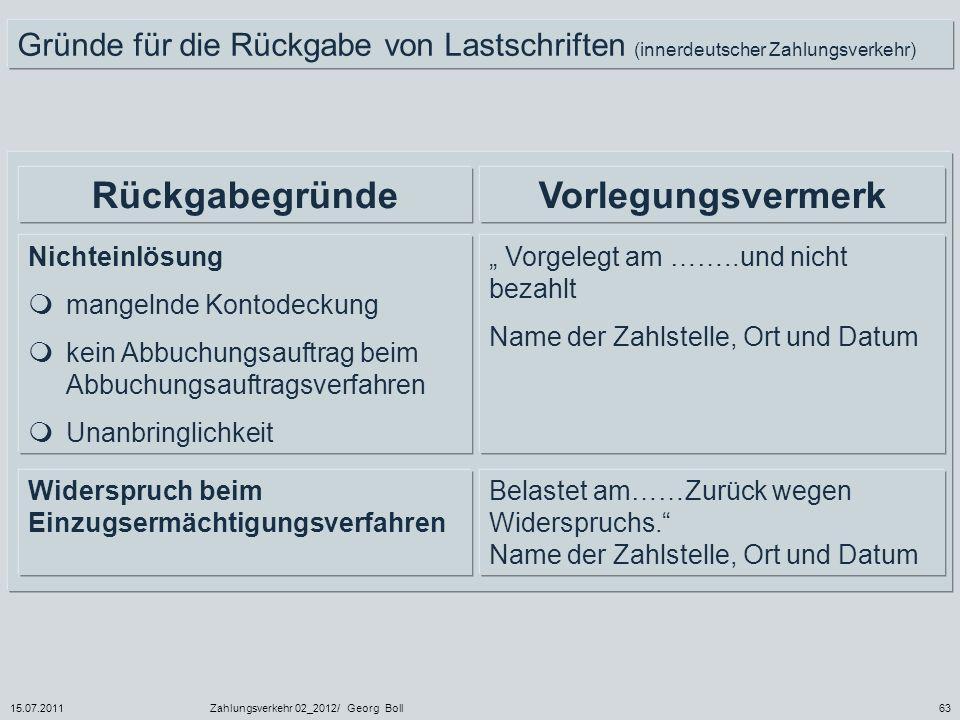 15.07.2011Zahlungsverkehr 02_2012/ Georg Boll63 Gründe für die Rückgabe von Lastschriften (innerdeutscher Zahlungsverkehr) RückgabegründeVorlegungsver