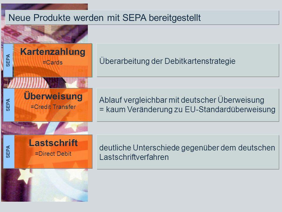 Neue Produkte werden mit SEPA bereitgestellt Überarbeitung der Debitkartenstrategie Ablauf vergleichbar mit deutscher Überweisung = kaum Veränderung z
