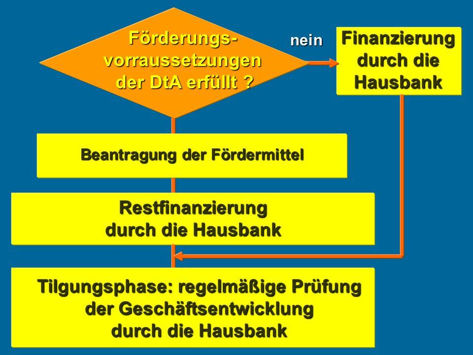 Beantragung der Fördermittel nein Restfinanzierung durch die Hausbank Förderungs- vorraussetzungen der DtA erfüllt ? Finanzierung durch die Hausbank T