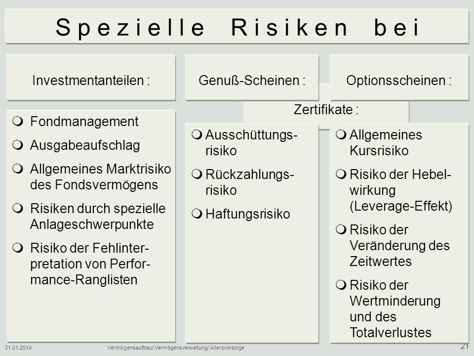 21.01.2014Vermögensaufbau/ Vermögensverwaltung/ Altersvorsorge 21 Zertifikate : S p e z i e l l e R i s i k e n b e i Investmentanteilen : Optionssche