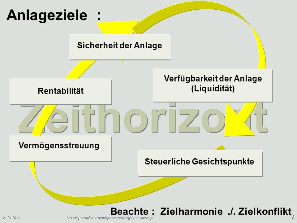 21.01.2014Vermögensaufbau/ Vermögensverwaltung/ Altersvorsorge 24 Ratingklassen bei Gläubigerpapieren