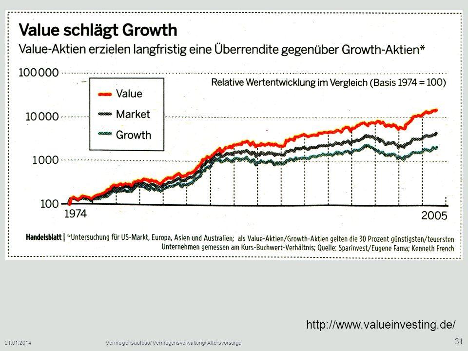 21.01.2014Vermögensaufbau/ Vermögensverwaltung/ Altersvorsorge 31 http://www.valueinvesting.de/