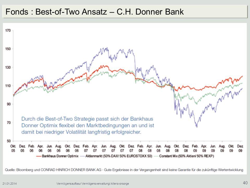 21.01.2014Vermögensaufbau/ Vermögensverwaltung/ Altersvorsorge 40 Fonds : Best-of-Two Ansatz – C.H. Donner Bank