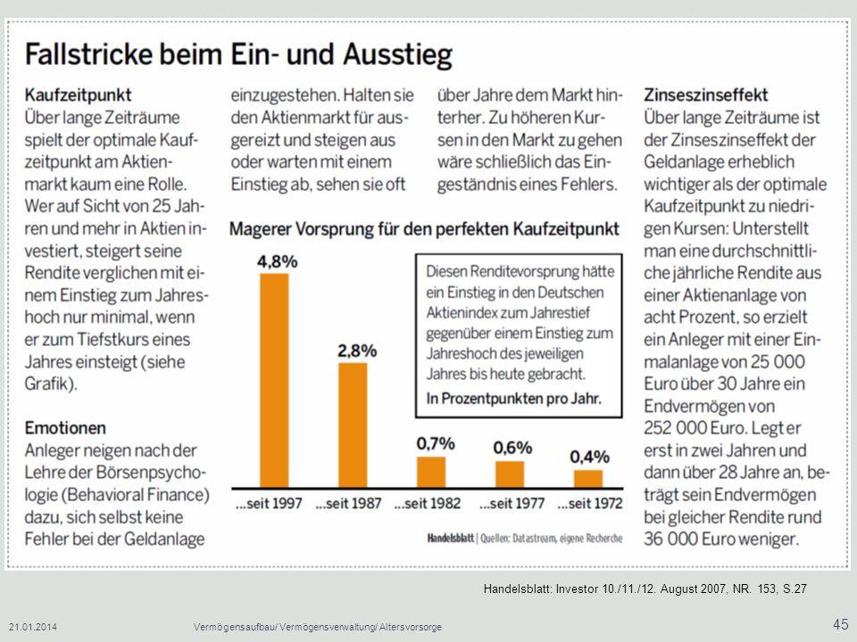 21.01.2014Vermögensaufbau/ Vermögensverwaltung/ Altersvorsorge 45 Handelsblatt: Investor 10./11./12. August 2007, NR. 153, S.27