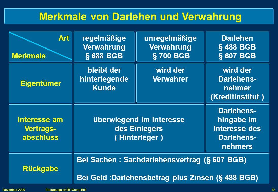 November 2009Einlagengeschäft / Georg Boll12 Merkmale von Darlehen und Verwahrung Art Merkmale regelmäßige Verwahrung § 688 BGB Eigentümer bleibt der