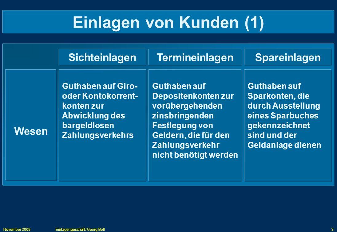 November 2009Einlagengeschäft / Georg Boll3 Einlagen von Kunden (1) SichteinlagenTermineinlagenSpareinlagen Wesen Guthaben auf Giro- oder Kontokorrent