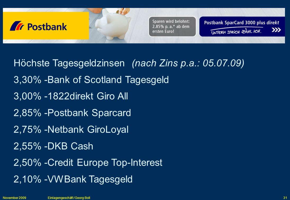 November 2009Einlagengeschäft / Georg Boll31 Höchste Tagesgeldzinsen (nach Zins p.a.: 05.07.09) 3,30% -Bank of Scotland Tagesgeld 3,00% -1822direkt Gi
