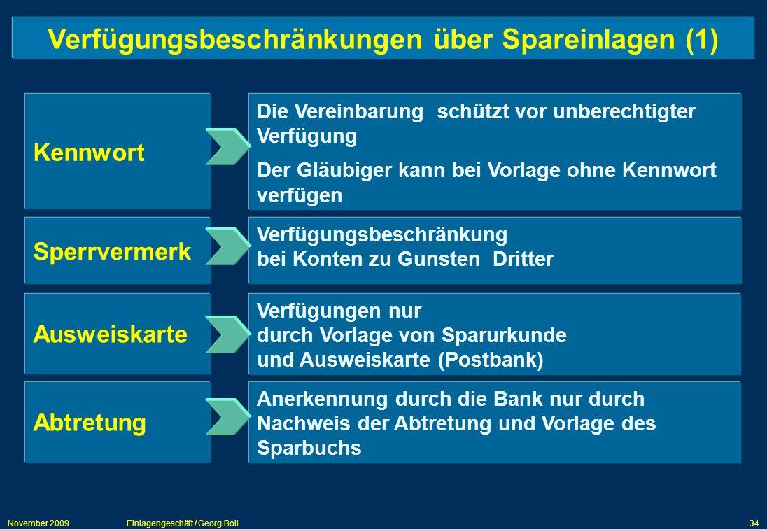 November 2009Einlagengeschäft / Georg Boll34 Verfügungsbeschränkungen über Spareinlagen (1) Kennwort Die Vereinbarung schützt vor unberechtigter Verfü