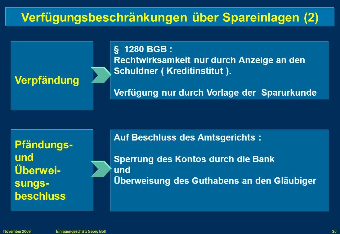 November 2009Einlagengeschäft / Georg Boll35 Verfügungsbeschränkungen über Spareinlagen (2) Verpfändung § 1280 BGB : Rechtwirksamkeit nur durch Anzeig