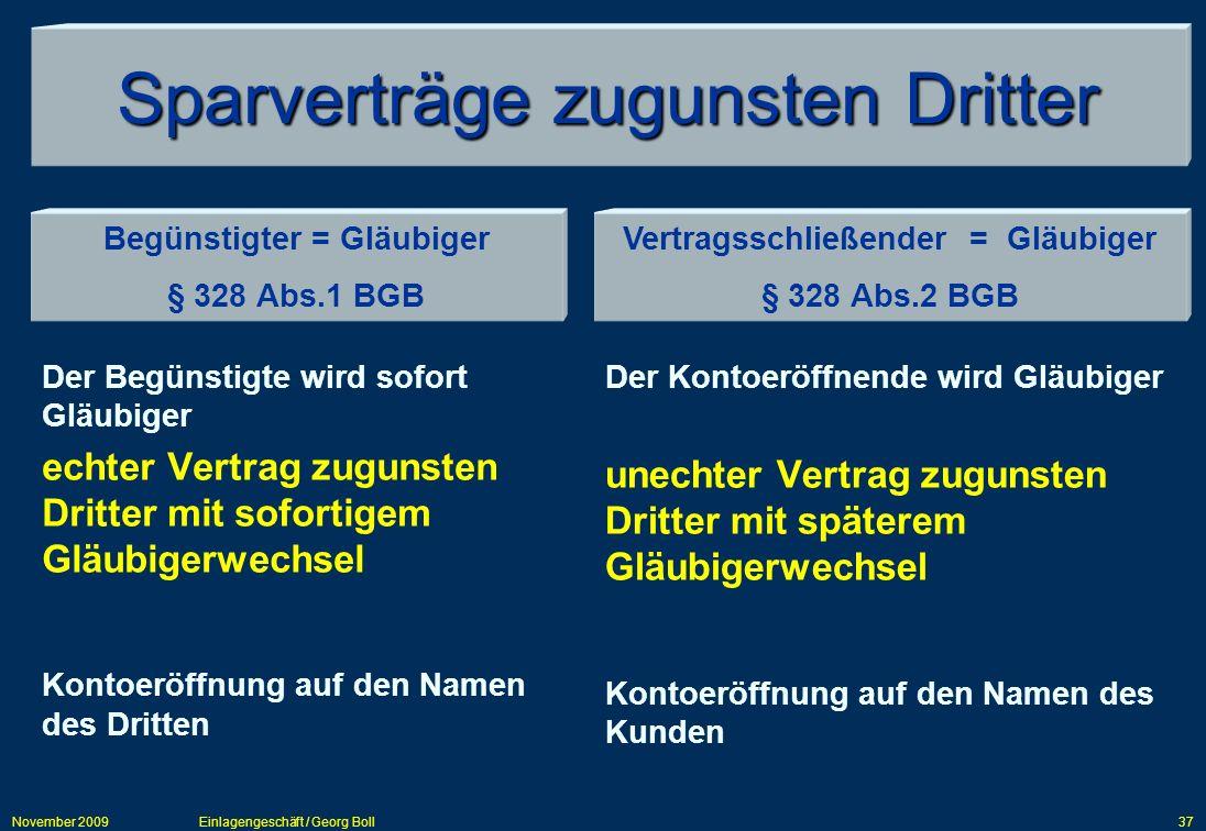 November 2009Einlagengeschäft / Georg Boll37 Sparverträge zugunsten Dritter Der Begünstigte wird sofort Gläubiger echter Vertrag zugunsten Dritter mit