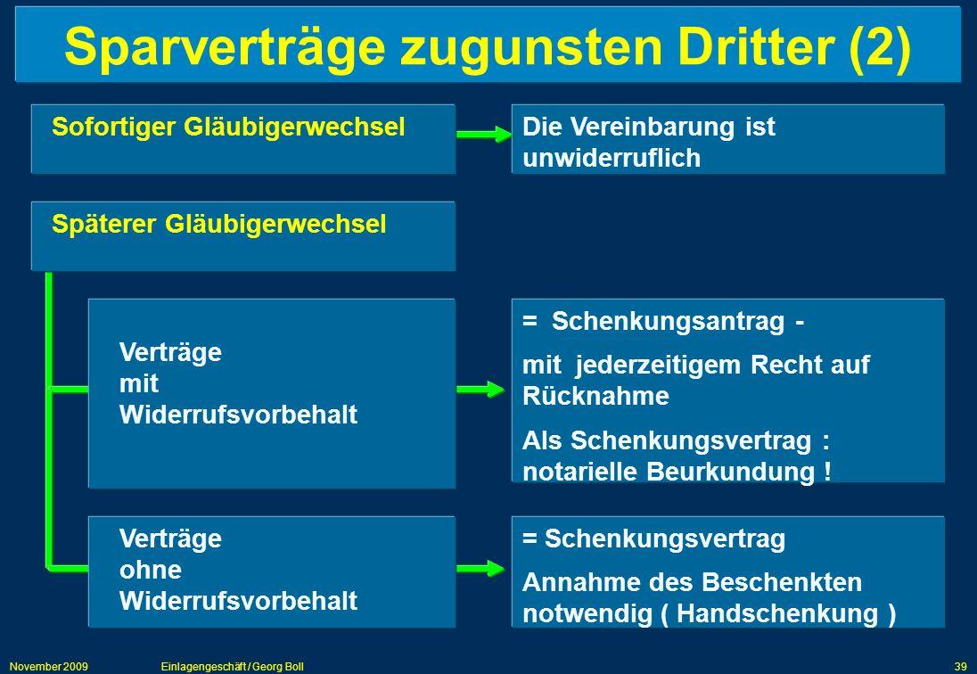 November 2009Einlagengeschäft / Georg Boll39 Sparverträge zugunsten Dritter (2) Die Vereinbarung ist unwiderruflich = Schenkungsantrag - mit jederzeit