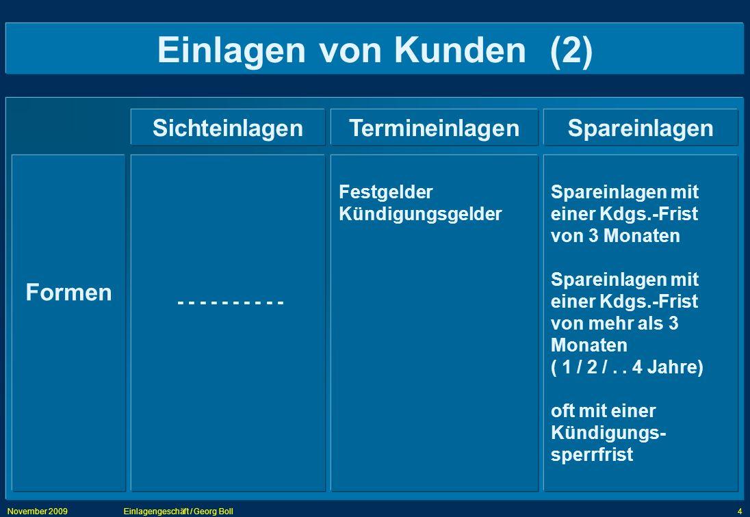 November 2009Einlagengeschäft / Georg Boll4 Einlagen von Kunden (2) SichteinlagenTermineinlagenSpareinlagen Formen Festgelder Kündigungsgelder Sparein