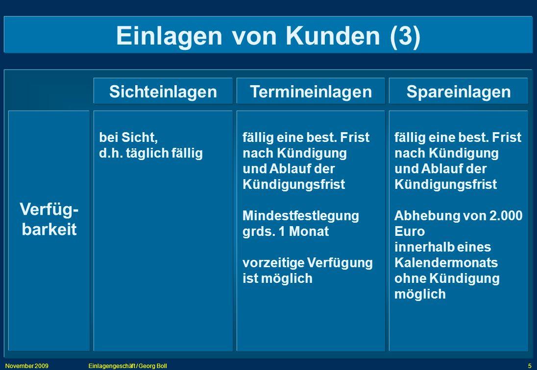 November 2009Einlagengeschäft / Georg Boll5 Einlagen von Kunden (3) SichteinlagenTermineinlagenSpareinlagen Verfüg- barkeit fällig eine best. Frist na