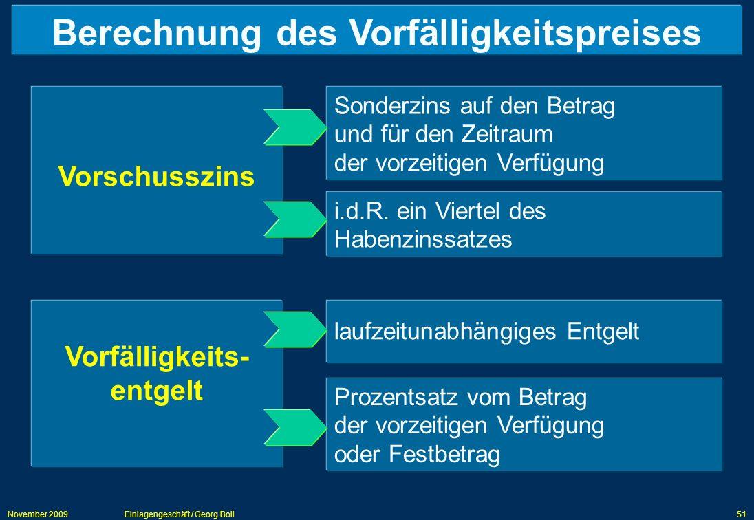 November 2009Einlagengeschäft / Georg Boll51 Berechnung des Vorfälligkeitspreises Vorschusszins Sonderzins auf den Betrag und für den Zeitraum der vor