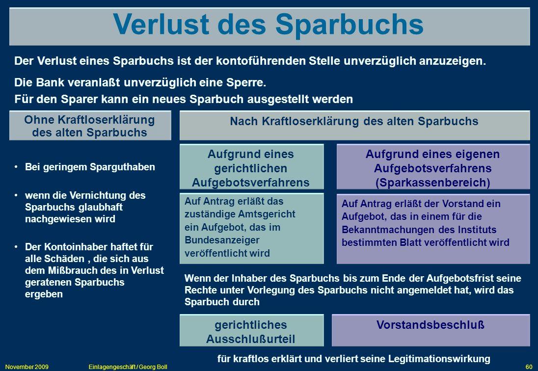 November 2009Einlagengeschäft / Georg Boll60 Verlust des Sparbuchs Bei geringem Sparguthaben wenn die Vernichtung des Sparbuchs glaubhaft nachgewiesen
