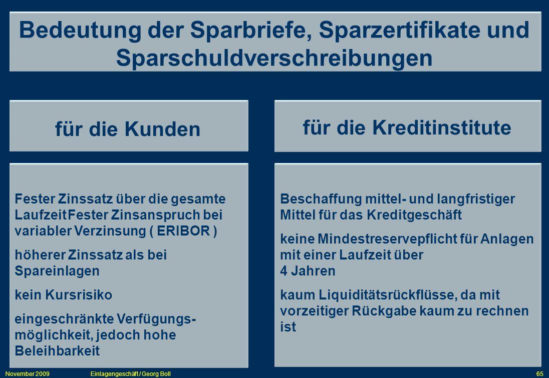 November 2009Einlagengeschäft / Georg Boll65 Bedeutung der Sparbriefe, Sparzertifikate und Sparschuldverschreibungen für die Kreditinstitute für die K