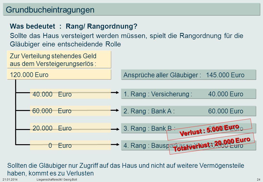 21.01.2014Liegenschaftsrecht / Georg Boll24 Was bedeutet : Rang/ Rangordnung? Grundbucheintragungen Sollte das Haus versteigert werden müssen, spielt