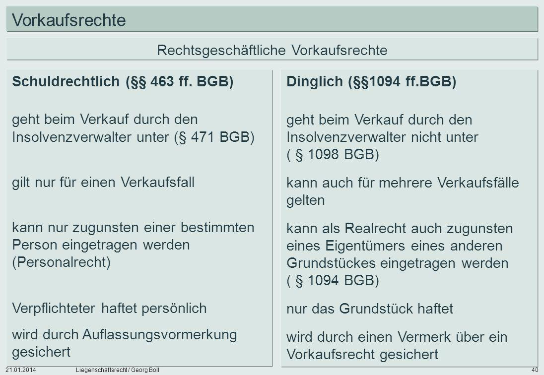 21.01.2014Liegenschaftsrecht / Georg Boll40 Dinglich (§§1094 ff.BGB) geht beim Verkauf durch den Insolvenzverwalter nicht unter ( § 1098 BGB) kann auc