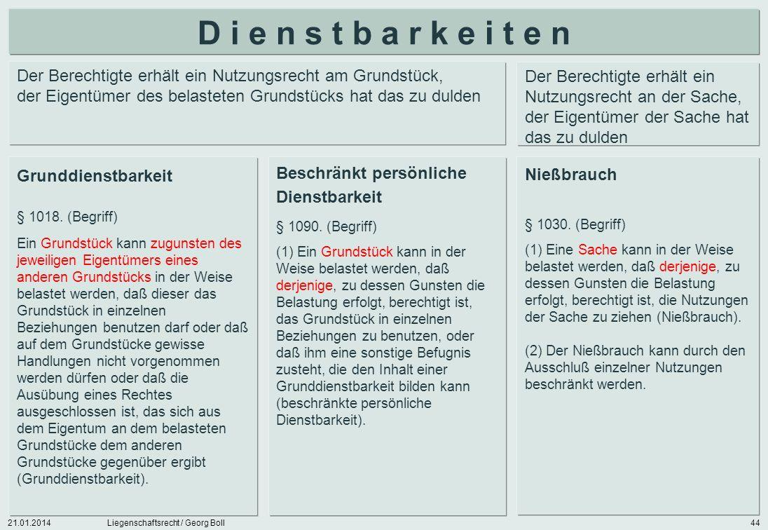 21.01.2014Liegenschaftsrecht / Georg Boll44 Beschränkt persönliche Dienstbarkeit § 1090. (Begriff) (1) Ein Grundstück kann in der Weise belastet werde