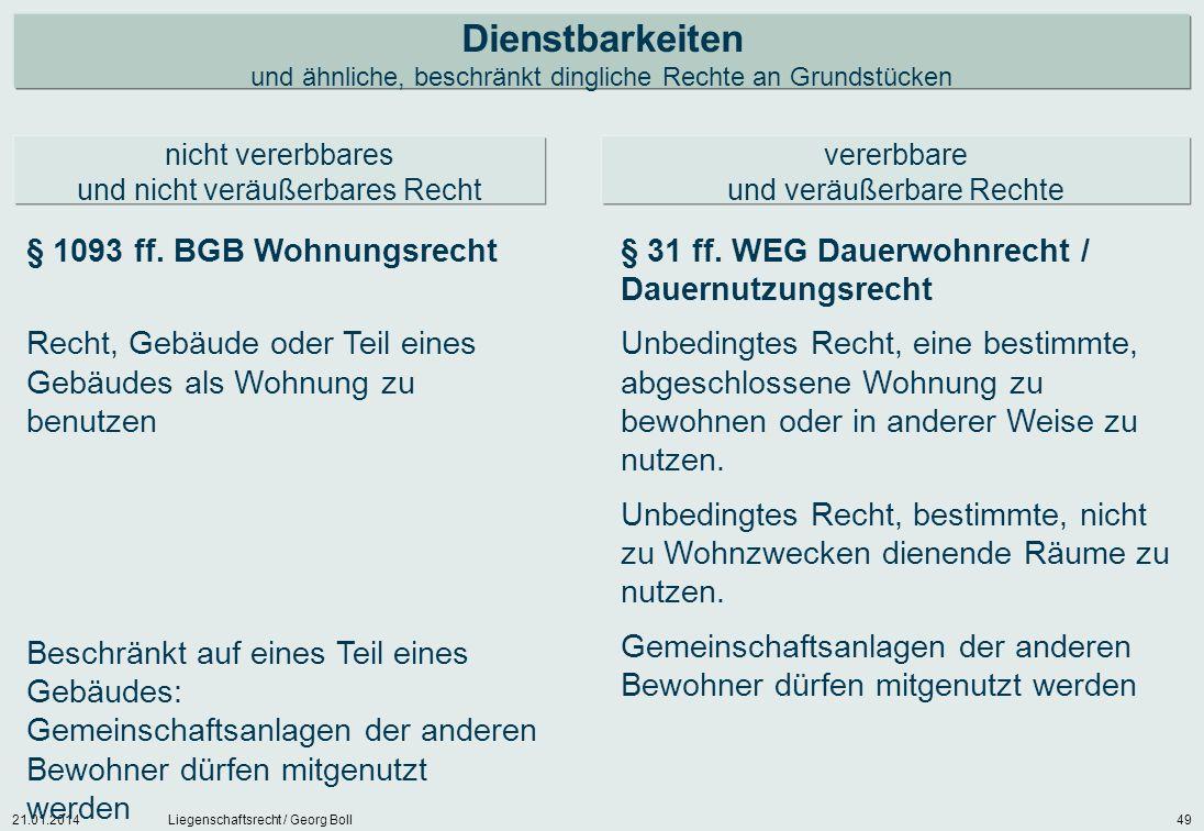 21.01.2014Liegenschaftsrecht / Georg Boll49 Dienstbarkeiten und ähnliche, beschränkt dingliche Rechte an Grundstücken § 1093 ff. BGB Wohnungsrecht Rec
