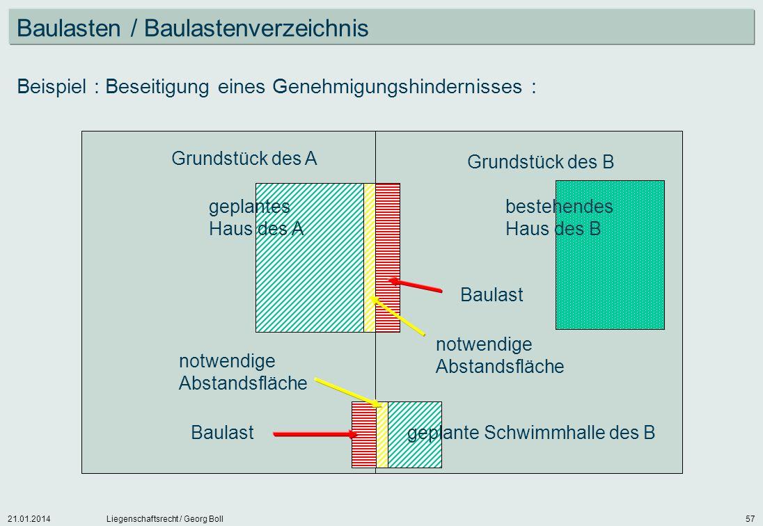 21.01.2014Liegenschaftsrecht / Georg Boll57 Baulasten / Baulastenverzeichnis Beispiel : Beseitigung eines Genehmigungshindernisses : Grundstück des A